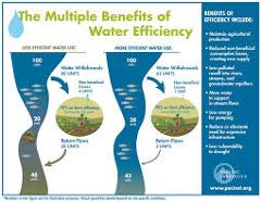 wastewater treatment methods